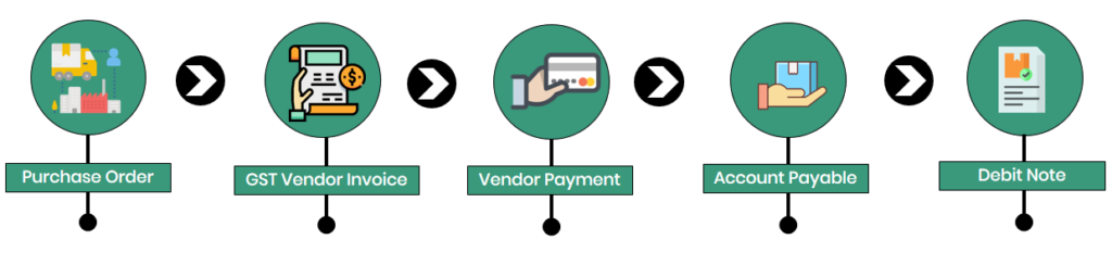 Purchase-Vendor-Invoice-Account-Payable