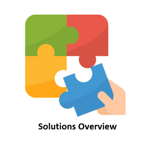 Solutions-WMS-Inventory-management